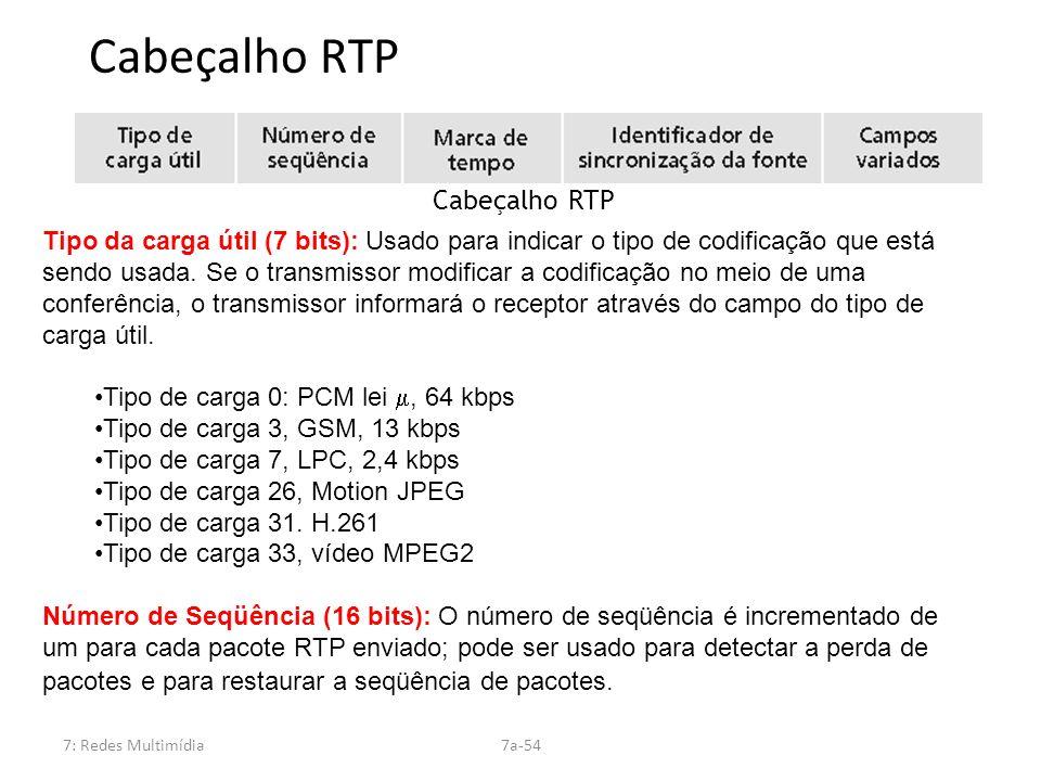 Cabeçalho RTP Cabeçalho RTP