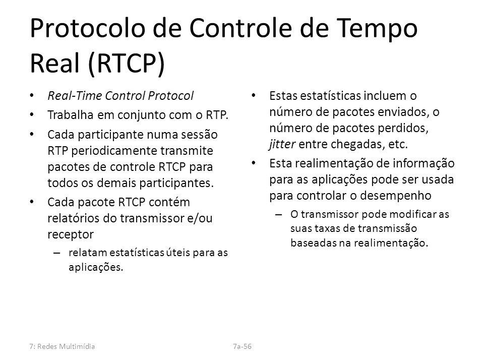 Protocolo de Controle de Tempo Real (RTCP)