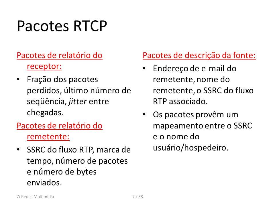 Pacotes RTCP Pacotes de relatório do receptor: