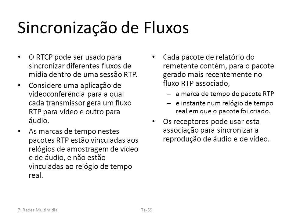 Sincronização de Fluxos