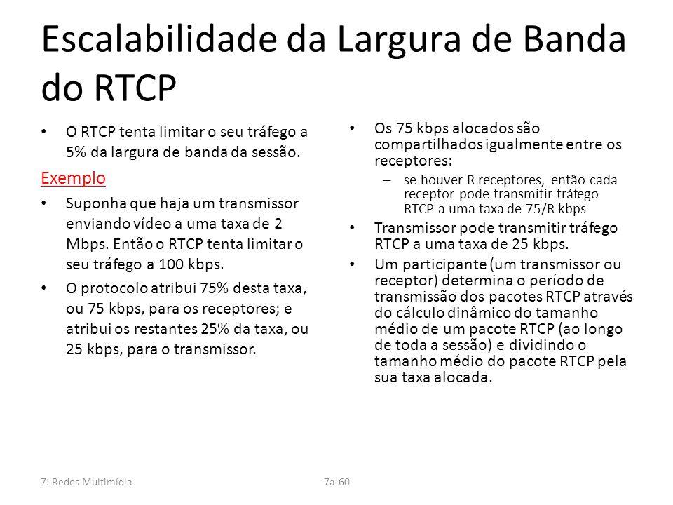 Escalabilidade da Largura de Banda do RTCP
