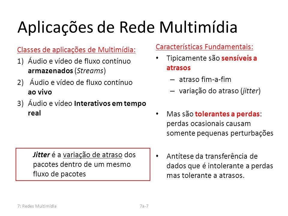 Aplicações de Rede Multimídia