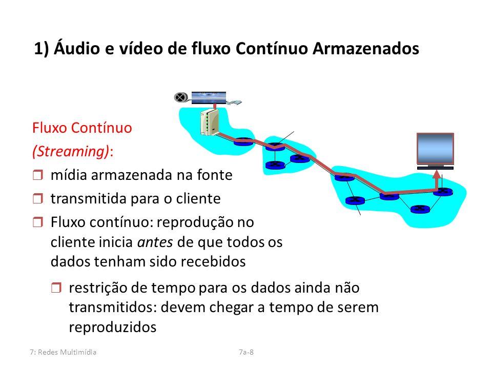 1) Áudio e vídeo de fluxo Contínuo Armazenados