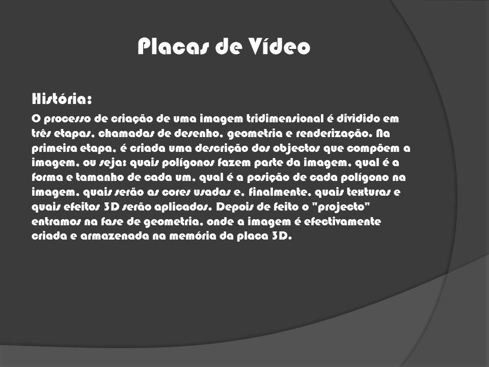 Placas de Vídeo História: