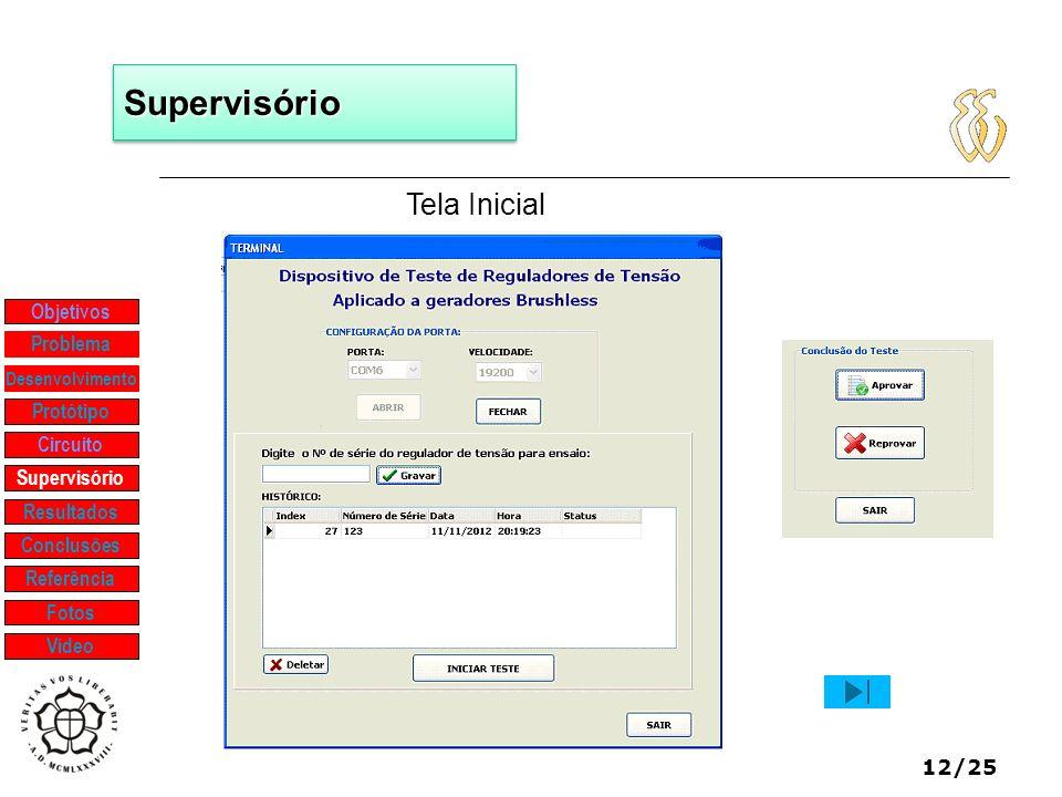 Supervisório Tela Inicial Objetivos Problema Protótipo Circuito