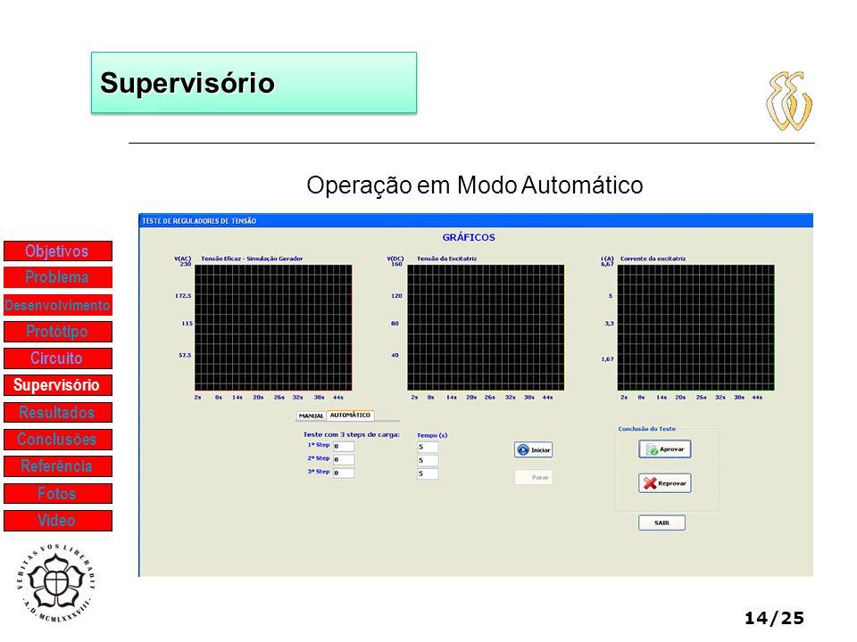 Operação em Modo Automático