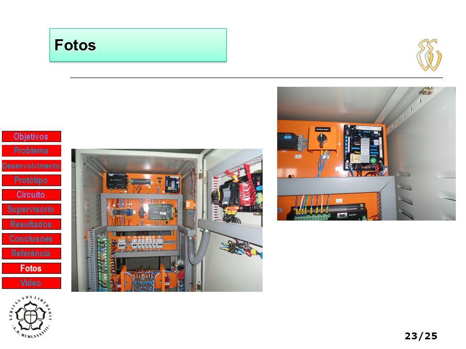 Fotos Objetivos Problema Protótipo Circuito Supervisório Resultados