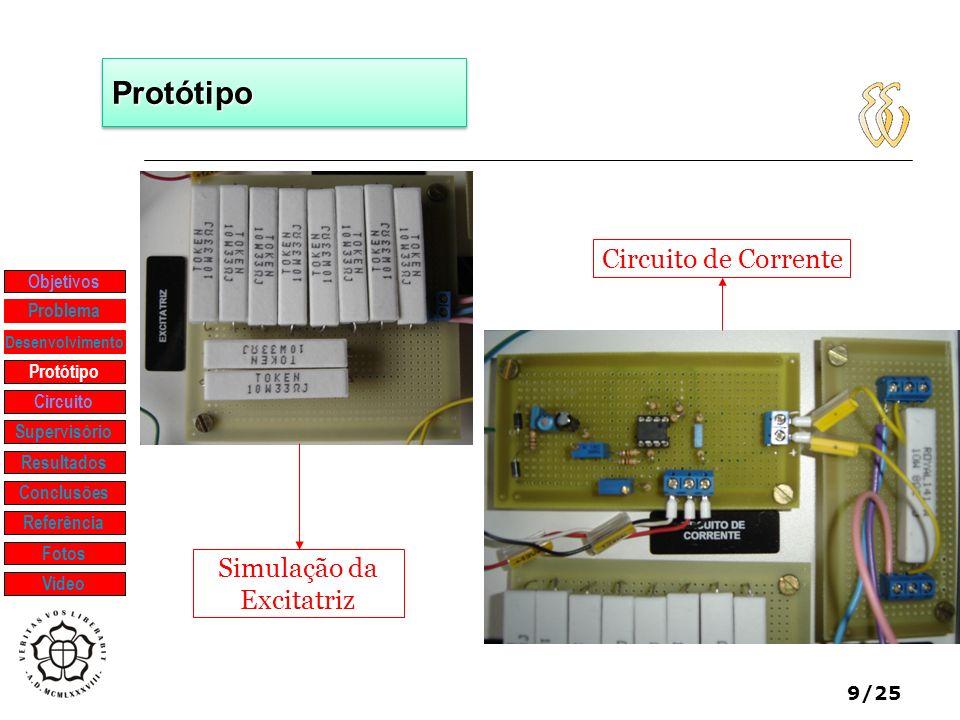 Protótipo Circuito de Corrente Simulação da Excitatriz Objetivos