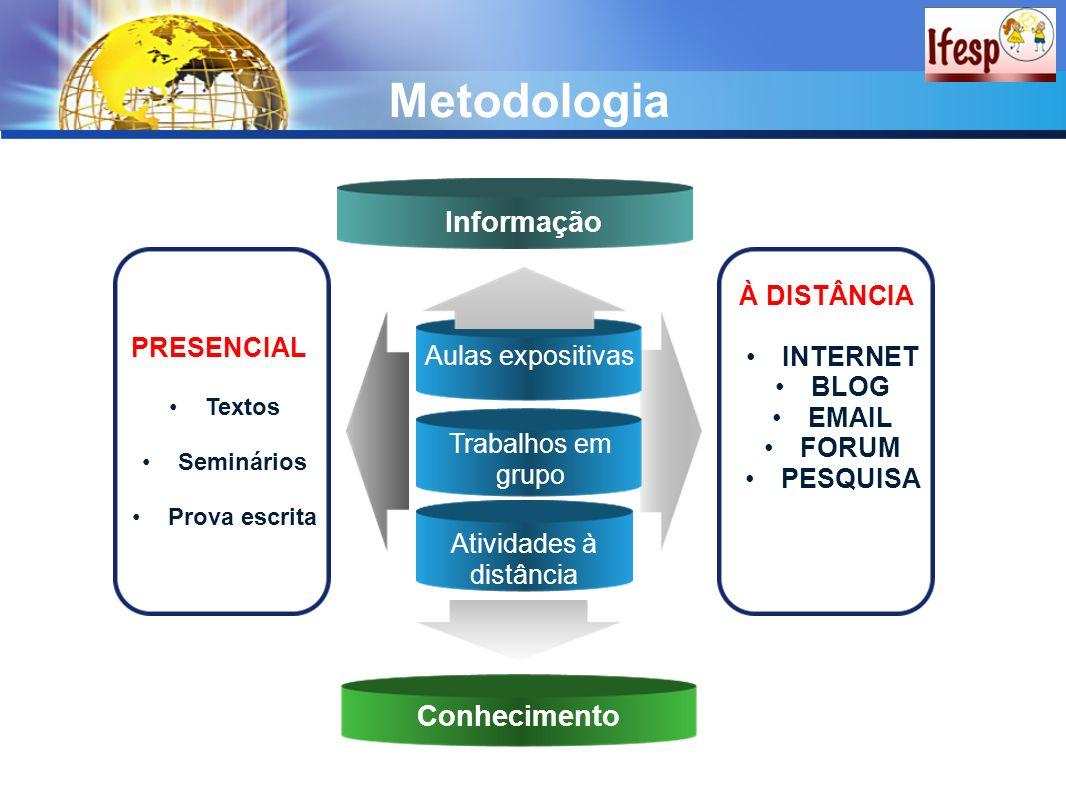 Metodologia Informação Conhecimento À DISTÂNCIA INTERNET PRESENCIAL