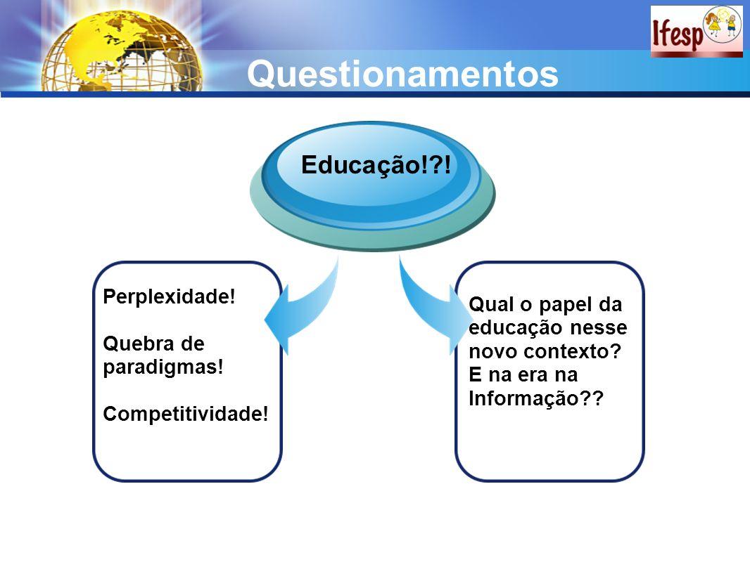 Questionamentos Educação! ! Perplexidade!