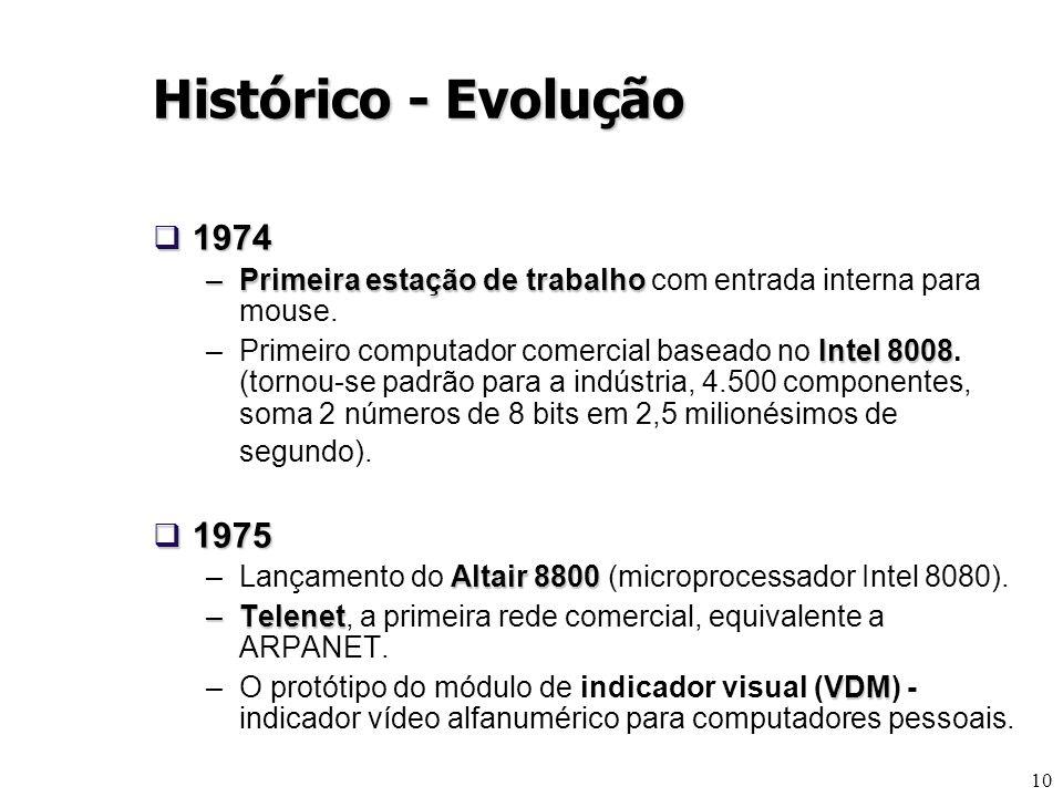 Histórico - Evolução 1974. Primeira estação de trabalho com entrada interna para mouse.