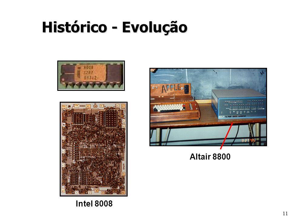 Histórico - Evolução Altair 8800 Intel 8008