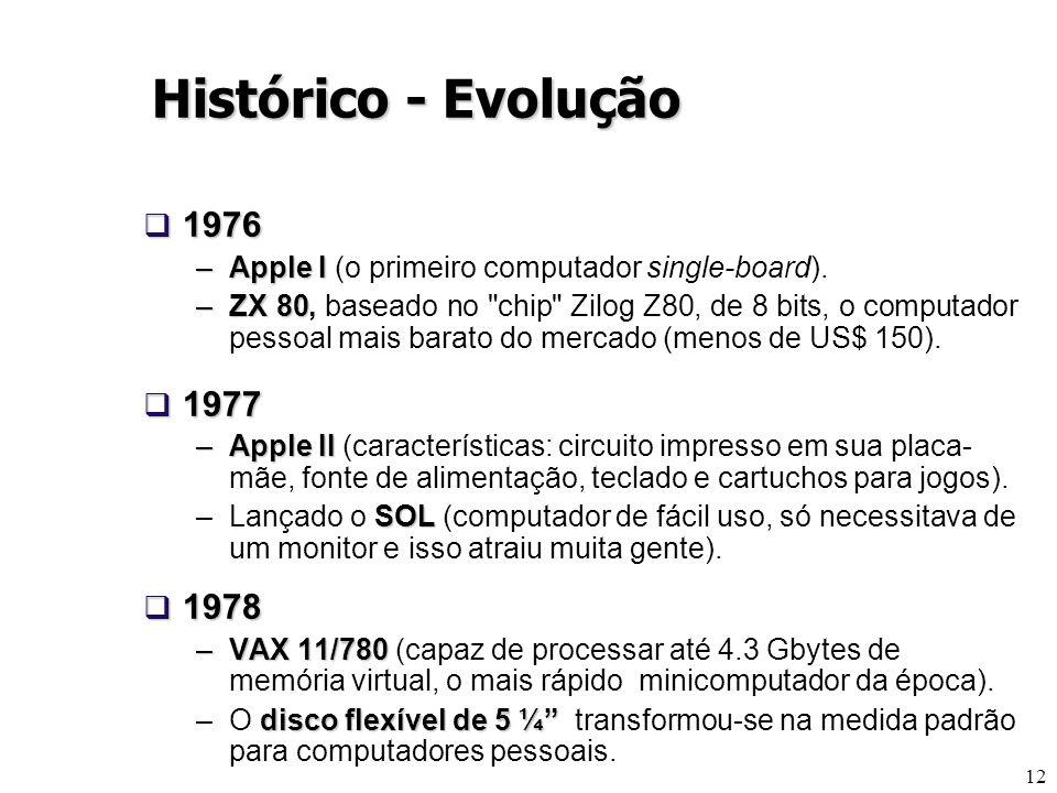Histórico - Evolução 1976. Apple I (o primeiro computador single-board).