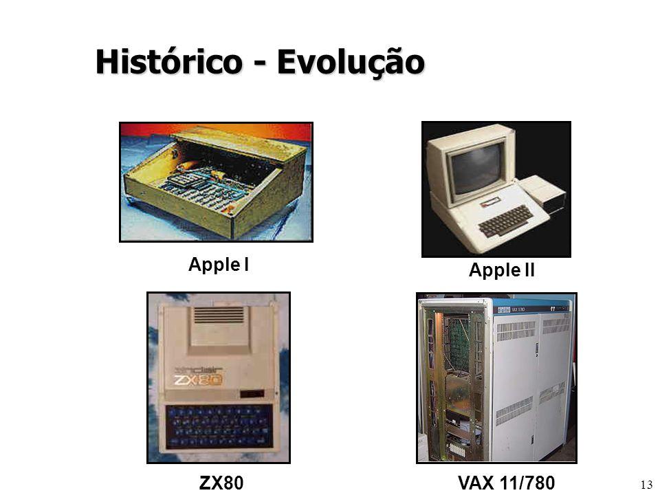 Histórico - Evolução Apple I Apple II ZX80 VAX 11/780
