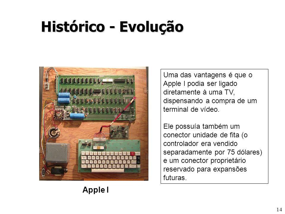 Histórico - Evolução Apple I