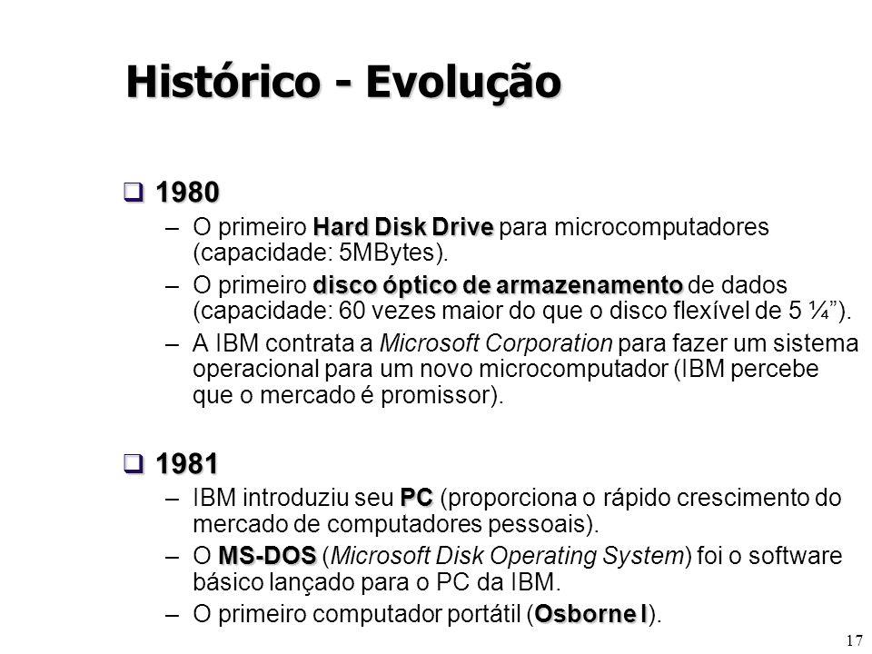 Histórico - Evolução 1980. O primeiro Hard Disk Drive para microcomputadores (capacidade: 5MBytes).