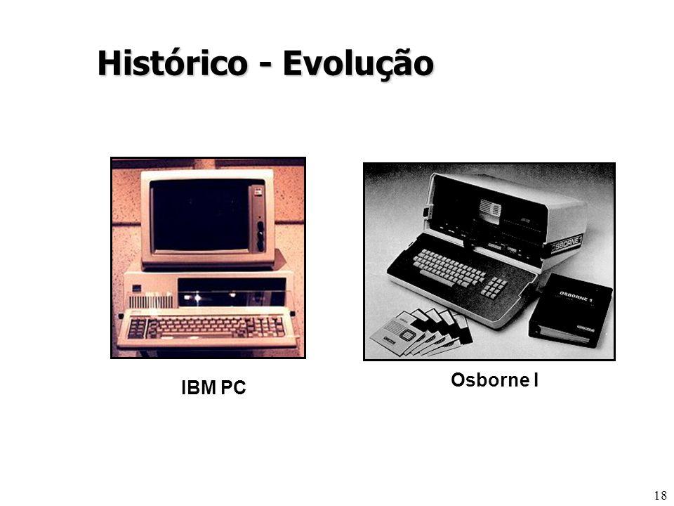 Histórico - Evolução Osborne I IBM PC
