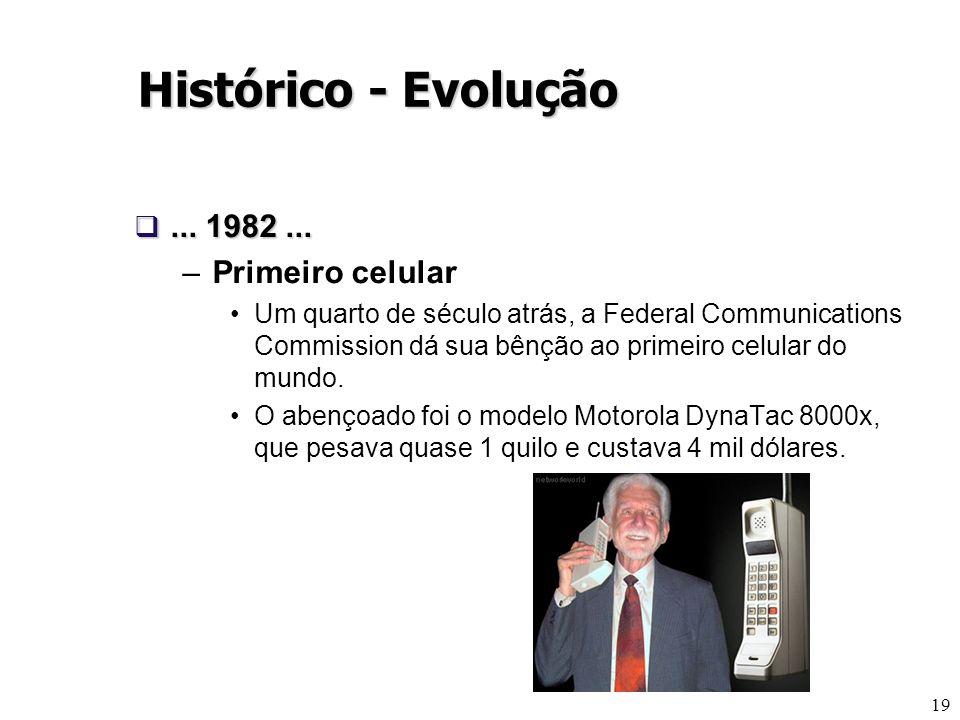 Histórico - Evolução ... 1982 ... Primeiro celular