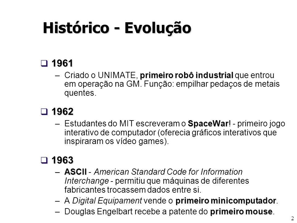 Histórico - Evolução 1961. Criado o UNIMATE, primeiro robô industrial que entrou em operação na GM. Função: empilhar pedaços de metais quentes.