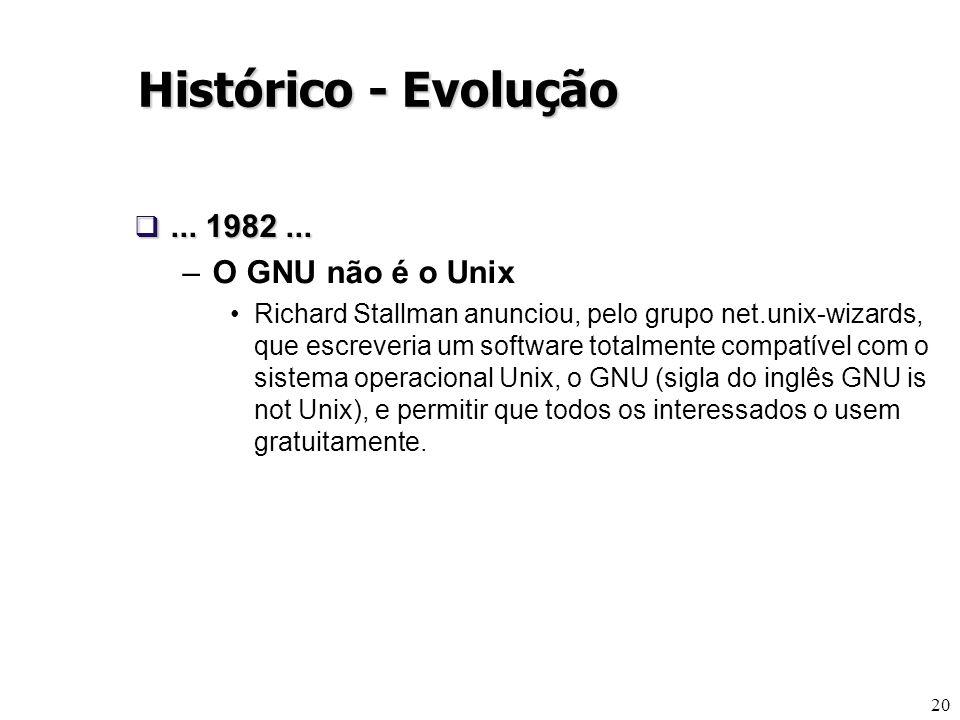 Histórico - Evolução ... 1982 ... O GNU não é o Unix