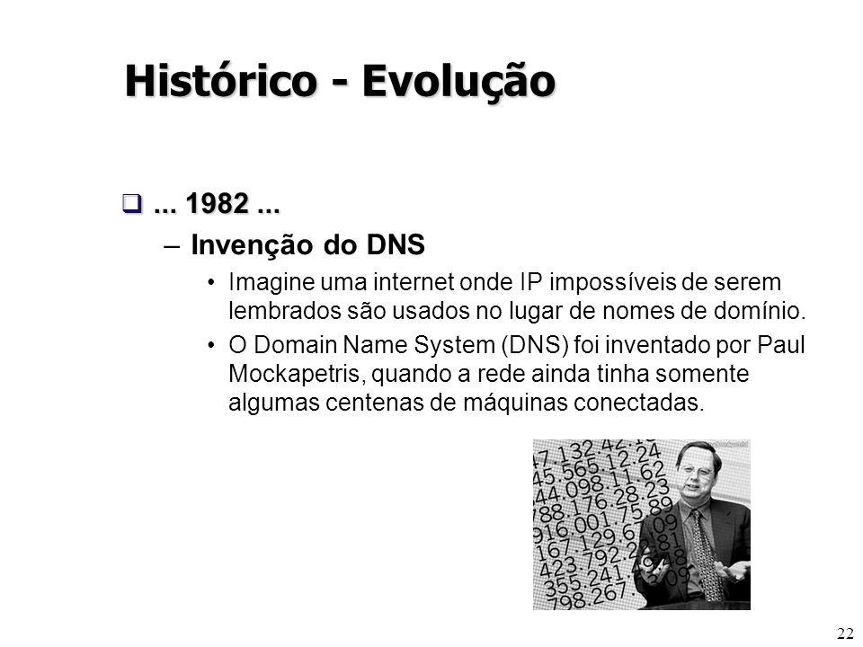 Histórico - Evolução ... 1982 ... Invenção do DNS