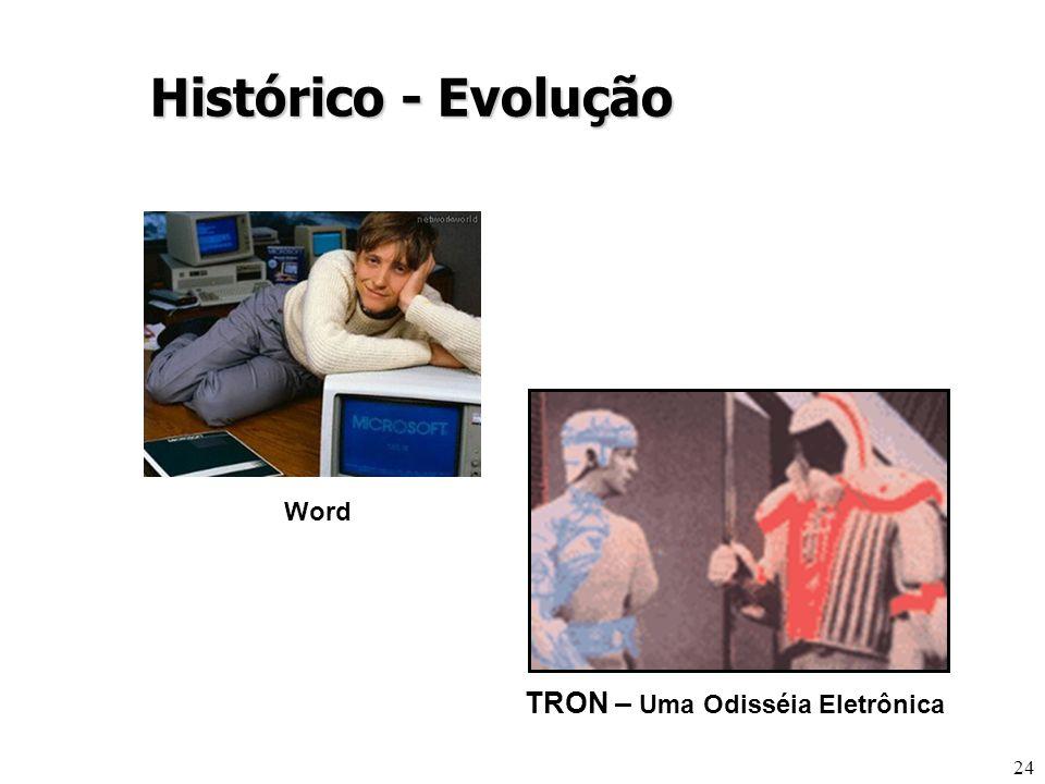 Histórico - Evolução Word TRON – Uma Odisséia Eletrônica