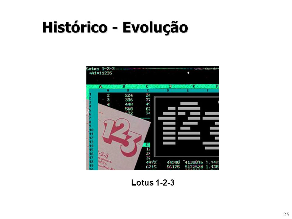 Histórico - Evolução Lotus 1-2-3
