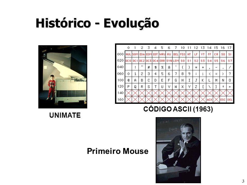 Histórico - Evolução CÓDIGO ASCII (1963) UNIMATE Primeiro Mouse