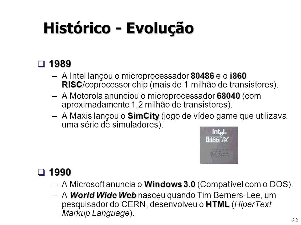 Histórico - Evolução 1989. A Intel lançou o microprocessador 80486 e o i860 RISC/coprocessor chip (mais de 1 milhão de transistores).
