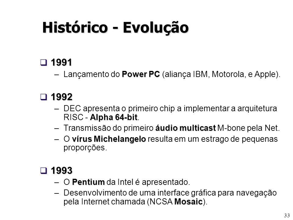 Histórico - Evolução 1991. Lançamento do Power PC (aliança IBM, Motorola, e Apple). 1992.