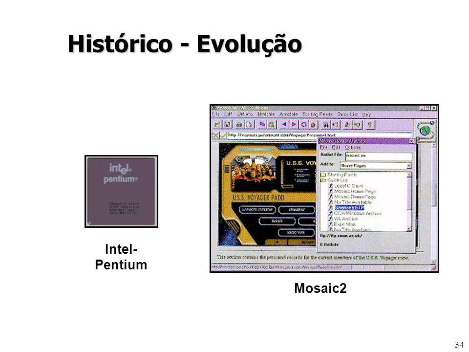 Histórico - Evolução Intel-Pentium Mosaic2