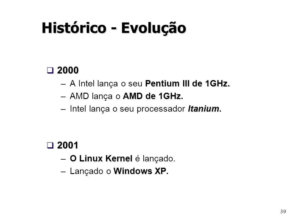 Histórico - Evolução 2000. A Intel lança o seu Pentium III de 1GHz. AMD lança o AMD de 1GHz. Intel lança o seu processador Itanium.