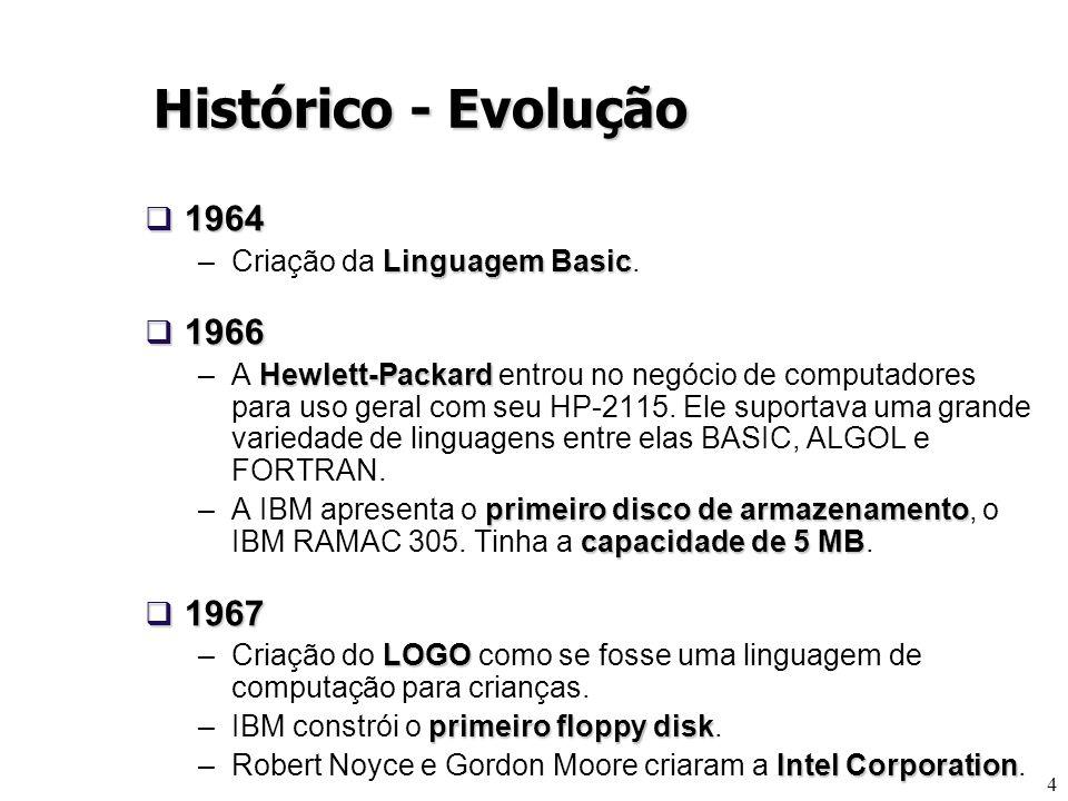 Histórico - Evolução 1964 1966 1967 Criação da Linguagem Basic.