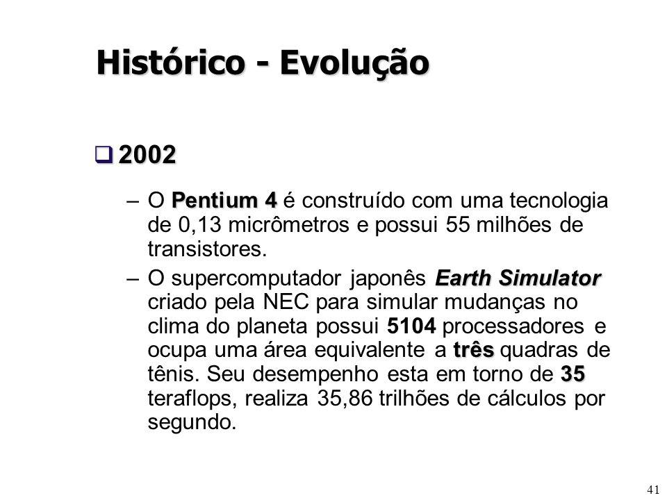 Histórico - Evolução 2002. O Pentium 4 é construído com uma tecnologia de 0,13 micrômetros e possui 55 milhões de transistores.