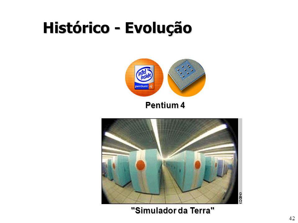 Histórico - Evolução Pentium 4 Simulador da Terra