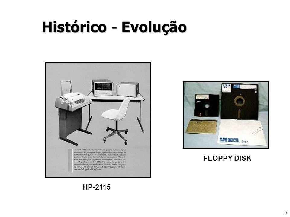 Histórico - Evolução FLOPPY DISK HP-2115