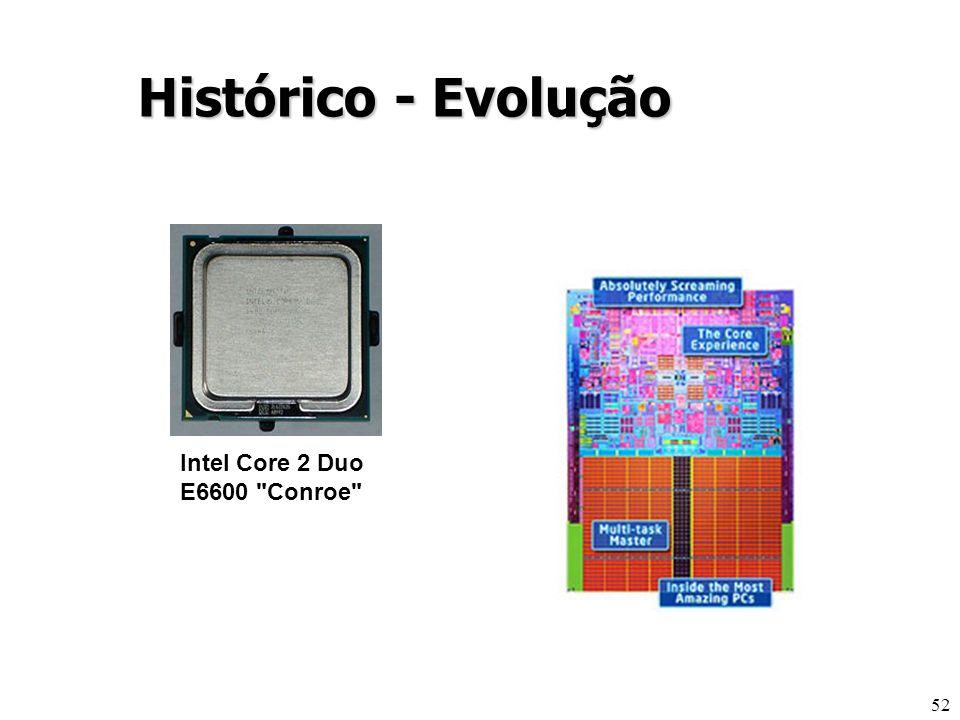 Histórico - Evolução Intel Core 2 Duo E6600 Conroe