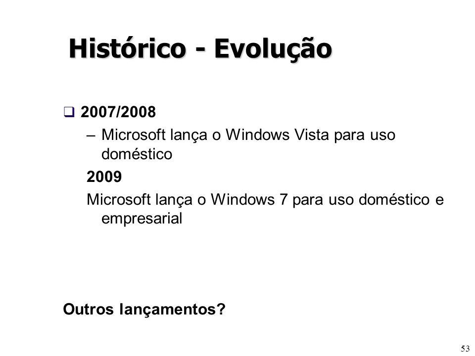 Histórico - Evolução 2007/2008. Microsoft lança o Windows Vista para uso doméstico. 2009.