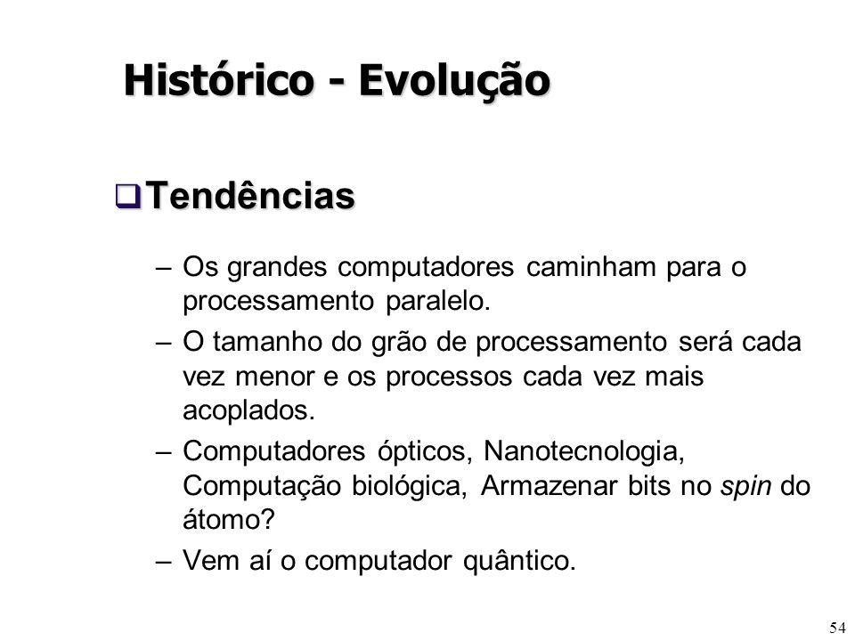 Histórico - Evolução Tendências