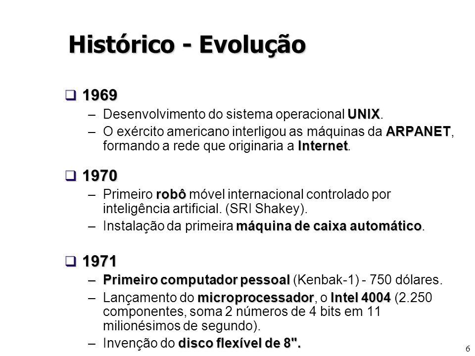 Histórico - Evolução 1969. Desenvolvimento do sistema operacional UNIX.