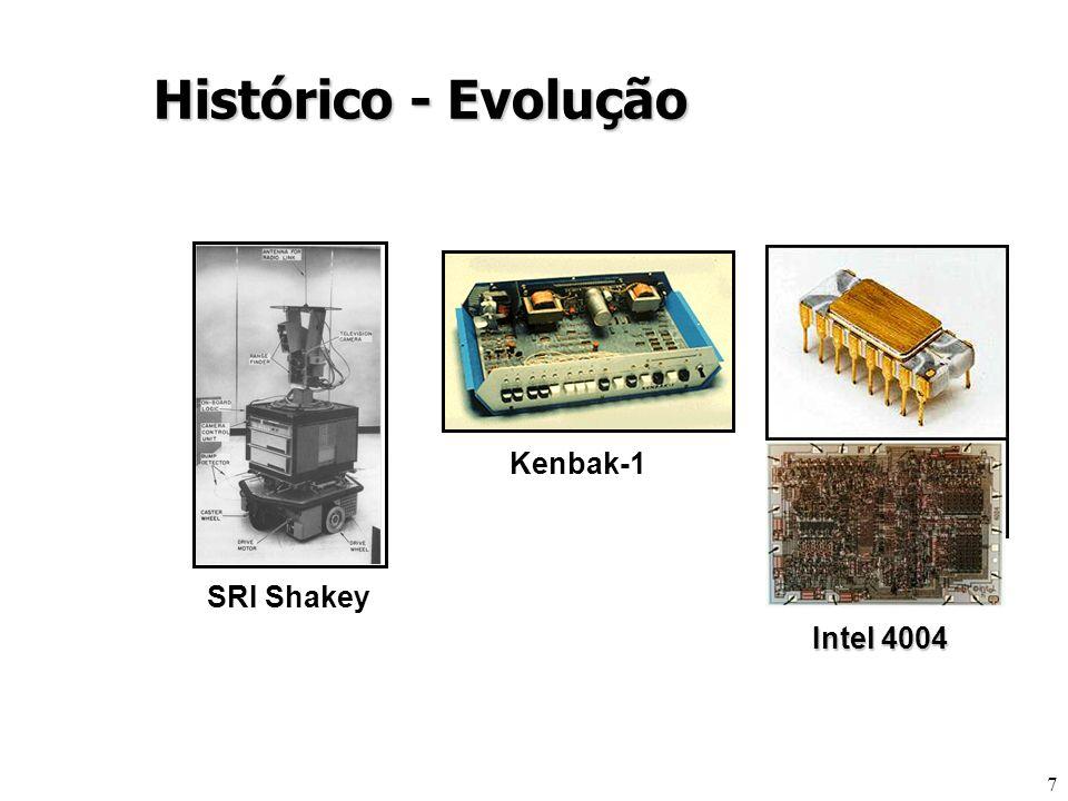 Histórico - Evolução Kenbak-1 SRI Shakey Intel 4004