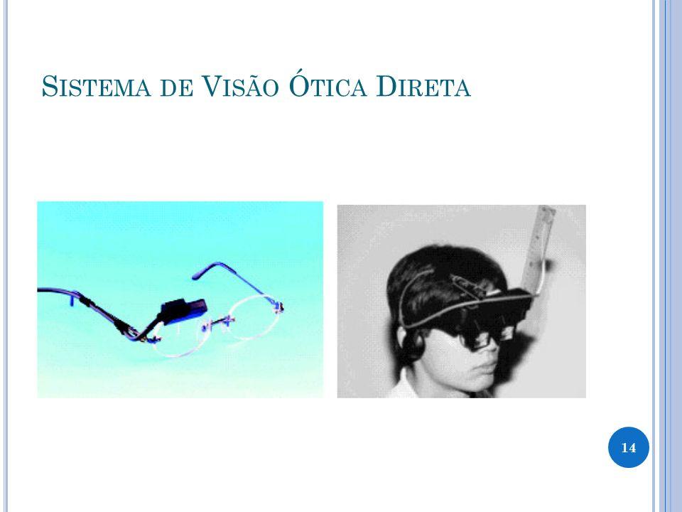 Sistema de Visão Ótica Direta