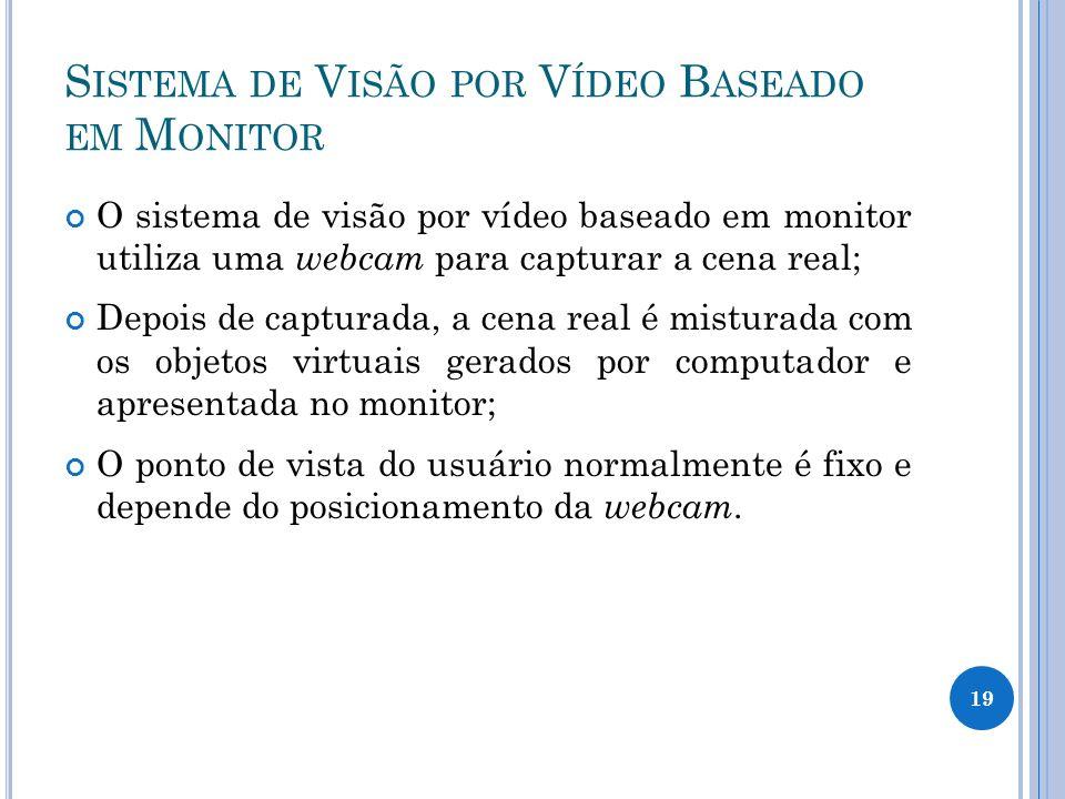 Sistema de Visão por Vídeo Baseado em Monitor
