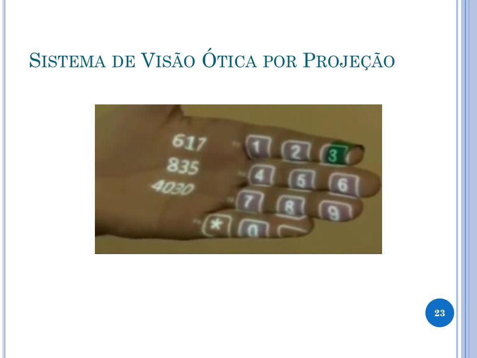Sistema de Visão Ótica por Projeção