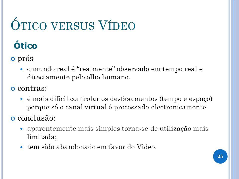 Ótico versus Vídeo Ótico prós contras: conclusão: