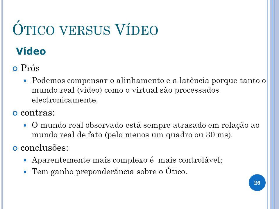 Ótico versus Vídeo Vídeo Prós contras: conclusões: