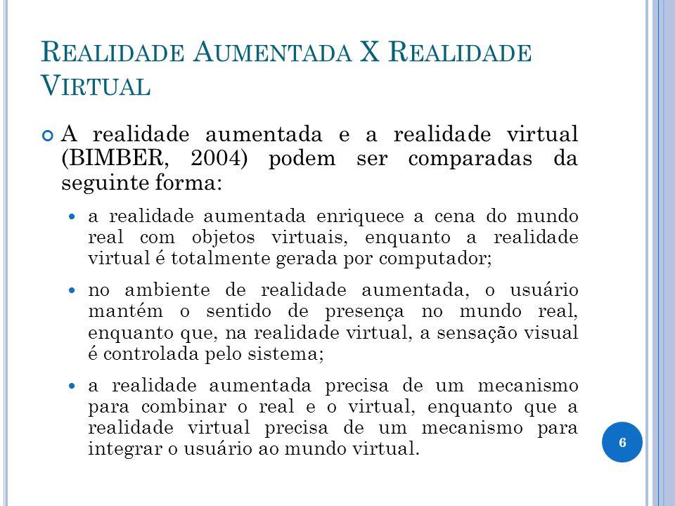 Realidade Aumentada X Realidade Virtual
