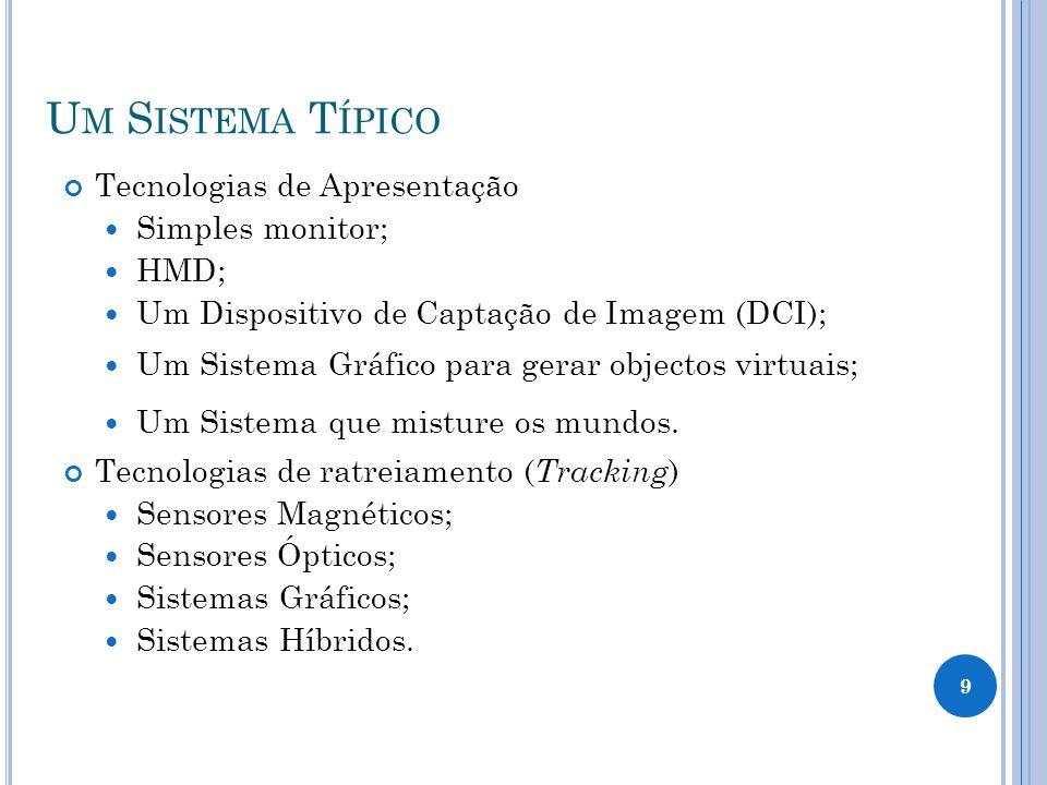 Um Sistema Típico Tecnologias de Apresentação Simples monitor; HMD;
