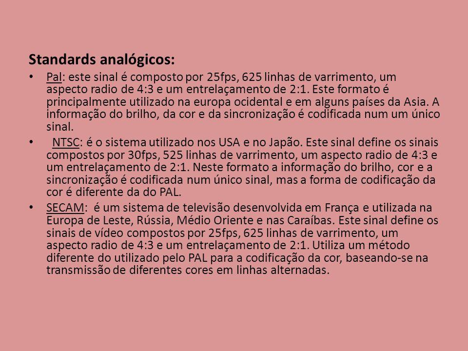 Standards analógicos: