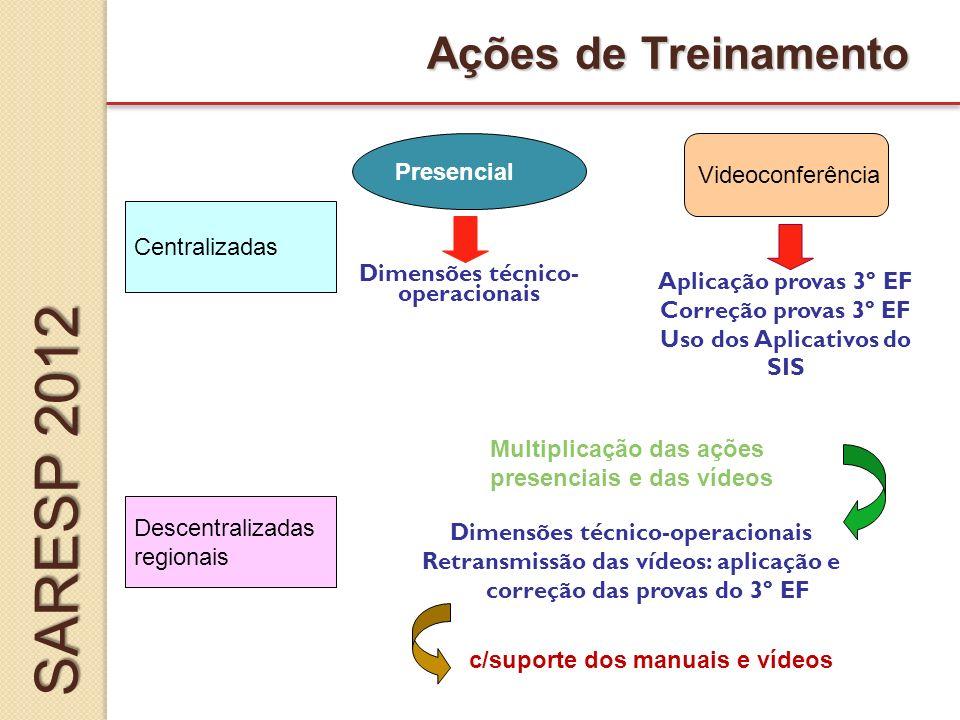 SARESP 2012 Ações de Treinamento Presencial Videoconferência